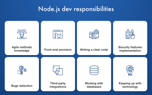Ways NodeJs Simplifies App Development