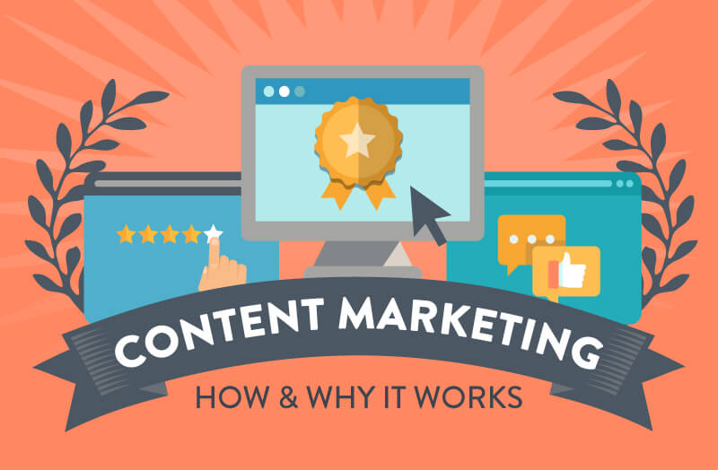 Content Marketing Is Working